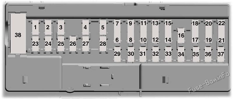Diagramo de interna fuzeo: Ford Bronco (2021)
